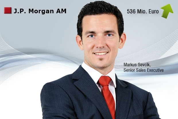 FONDS professionell Dachfonds-Studie: J.P. Morgan AM