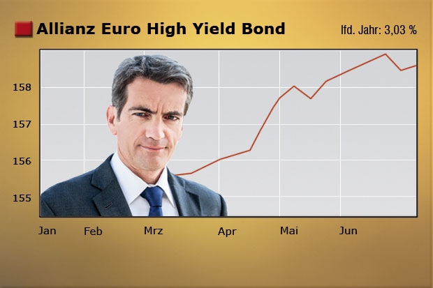 5_allianz-hy-bonds.jpg