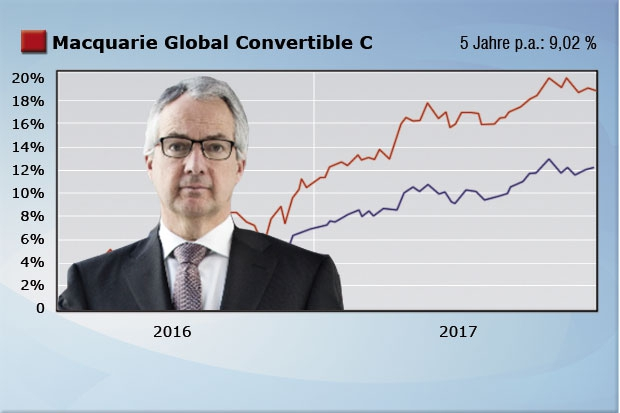 9_macquarie-global-convert.jpg